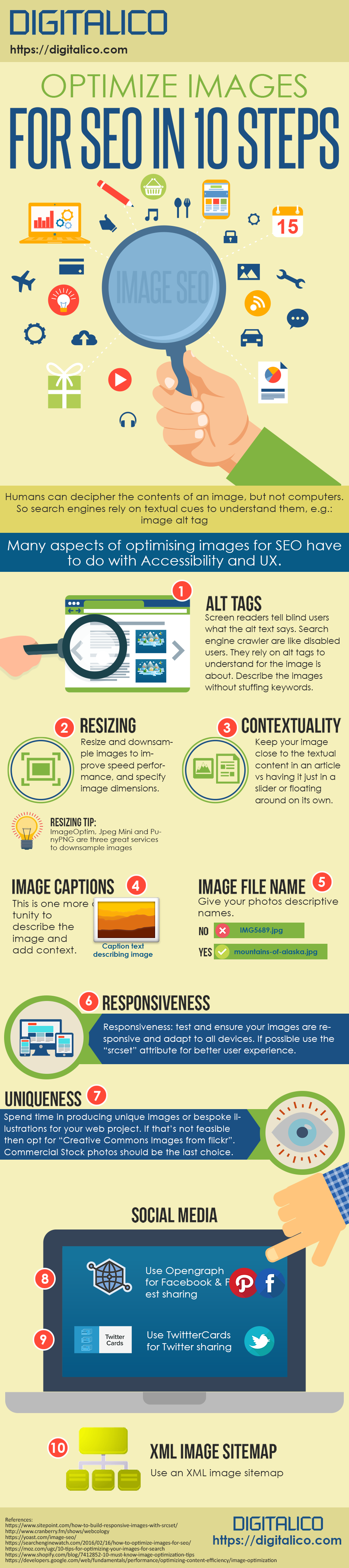 Image optimization for SEO, infographic - 940px